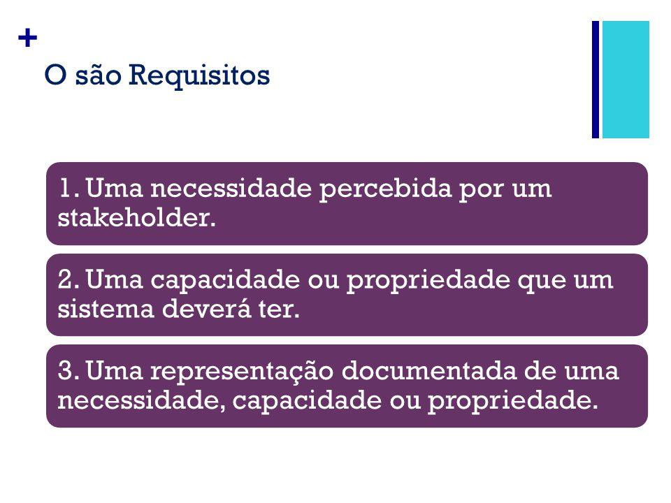 + O são Requisitos 1. Uma necessidade percebida por um stakeholder. 2. Uma capacidade ou propriedade que um sistema deverá ter. 3. Uma representação d