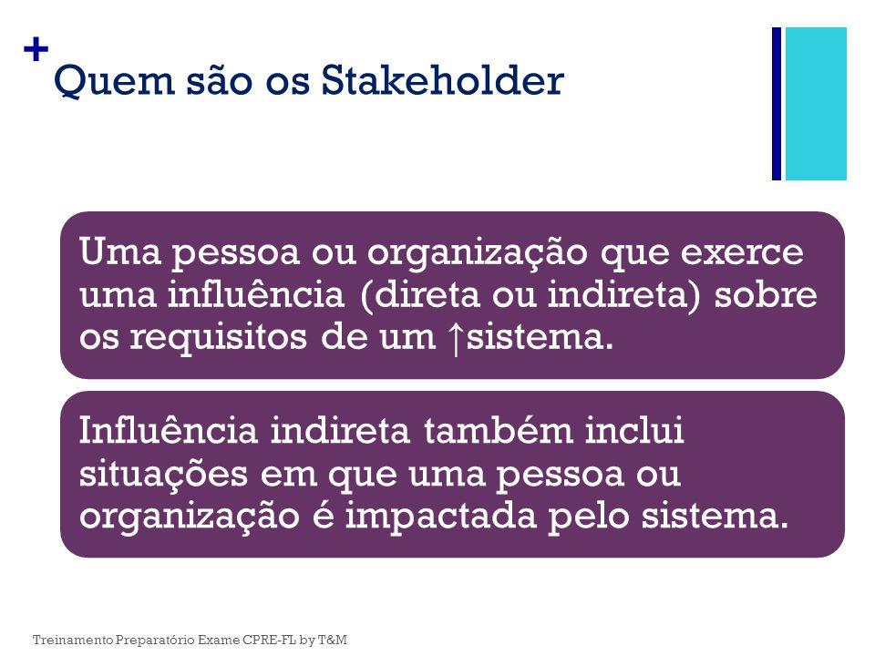 + Quem são os Stakeholder Uma pessoa ou organização que exerce uma influência (direta ou indireta) sobre os requisitos de um ↑ sistema. Influência ind