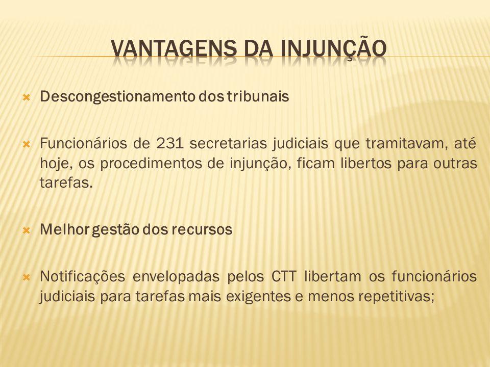  Descongestionamento dos tribunais  Funcionários de 231 secretarias judiciais que tramitavam, até hoje, os procedimentos de injunção, ficam libertos para outras tarefas.