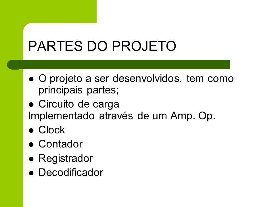 PARTES DO PROJETO O projeto a ser desenvolvidos, tem como principais partes; Circuito de carga Implementado através de um Amp. Op. Clock Contador Regi