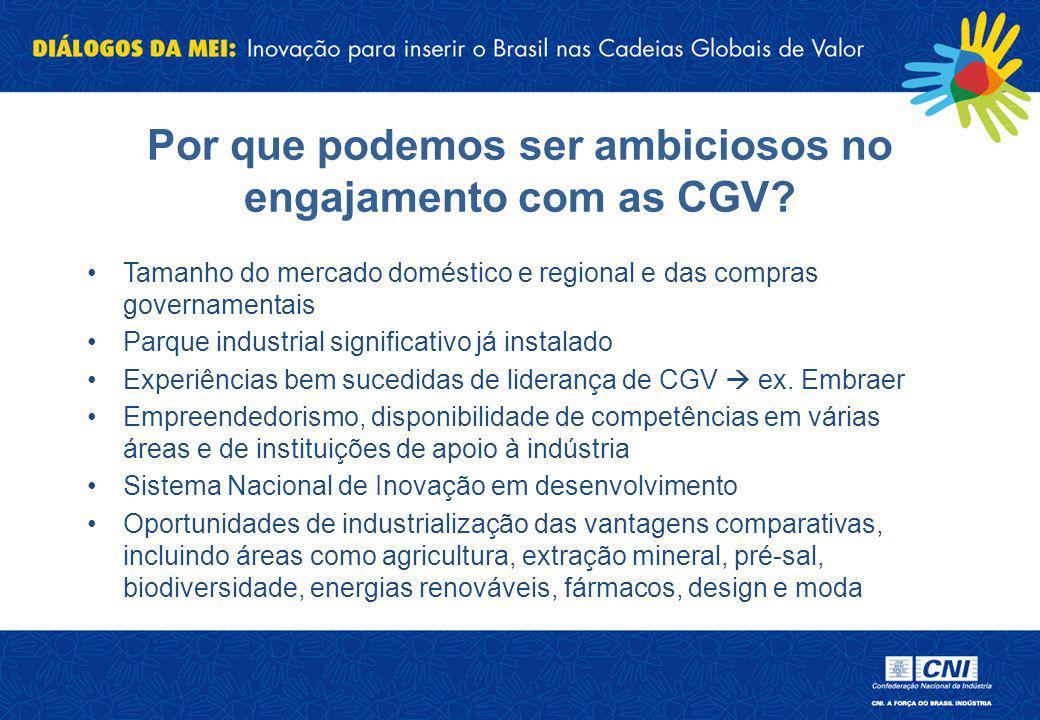 Por que podemos ser ambiciosos no engajamento com as CGV? Tamanho do mercado doméstico e regional e das compras governamentais Parque industrial signi