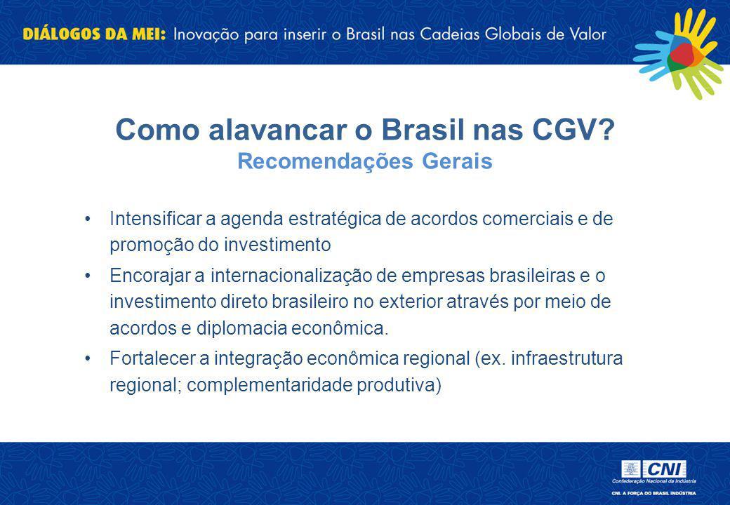 Como alavancar o Brasil nas CGV? Recomendações Gerais Intensificar a agenda estratégica de acordos comerciais e de promoção do investimento Encorajar