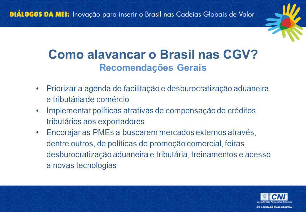 Como alavancar o Brasil nas CGV? Recomendações Gerais Priorizar a agenda de facilitação e desburocratização aduaneira e tributária de comércio Impleme