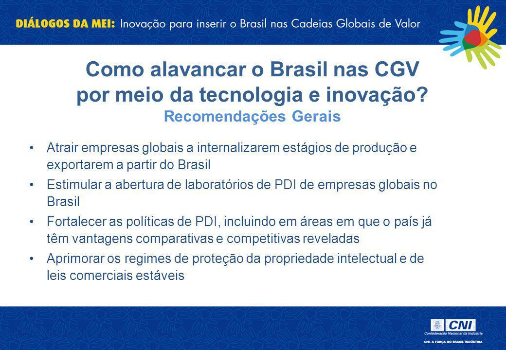 Como alavancar o Brasil nas CGV por meio da tecnologia e inovação? Recomendações Gerais Atrair empresas globais a internalizarem estágios de produção