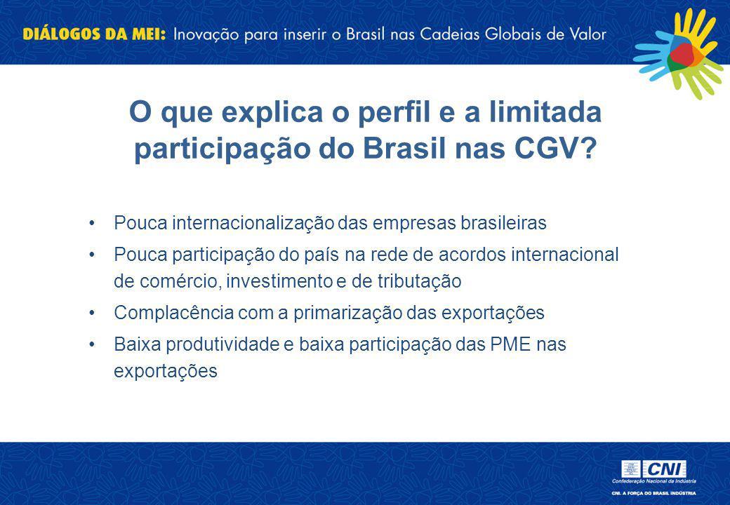 Pouca internacionalização das empresas brasileiras Pouca participação do país na rede de acordos internacional de comércio, investimento e de tributaç