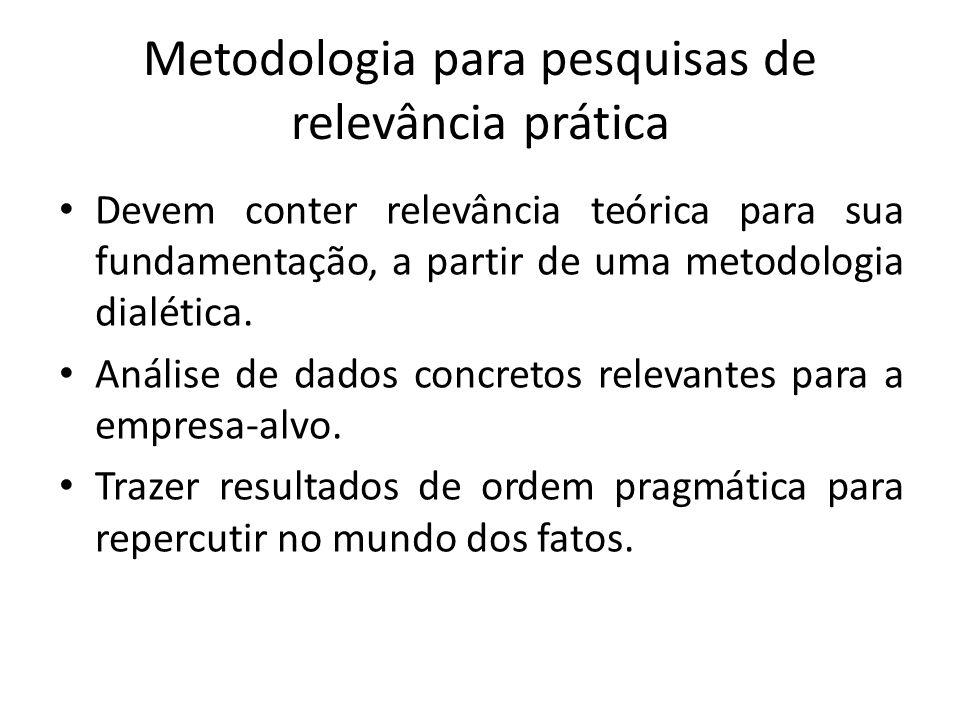 Metodologia para pesquisas de relevância prática Devem conter relevância teórica para sua fundamentação, a partir de uma metodologia dialética.