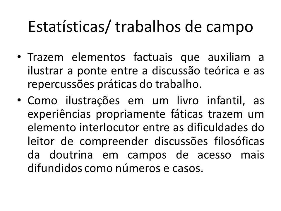 Estatísticas/ trabalhos de campo Trazem elementos factuais que auxiliam a ilustrar a ponte entre a discussão teórica e as repercussões práticas do trabalho.