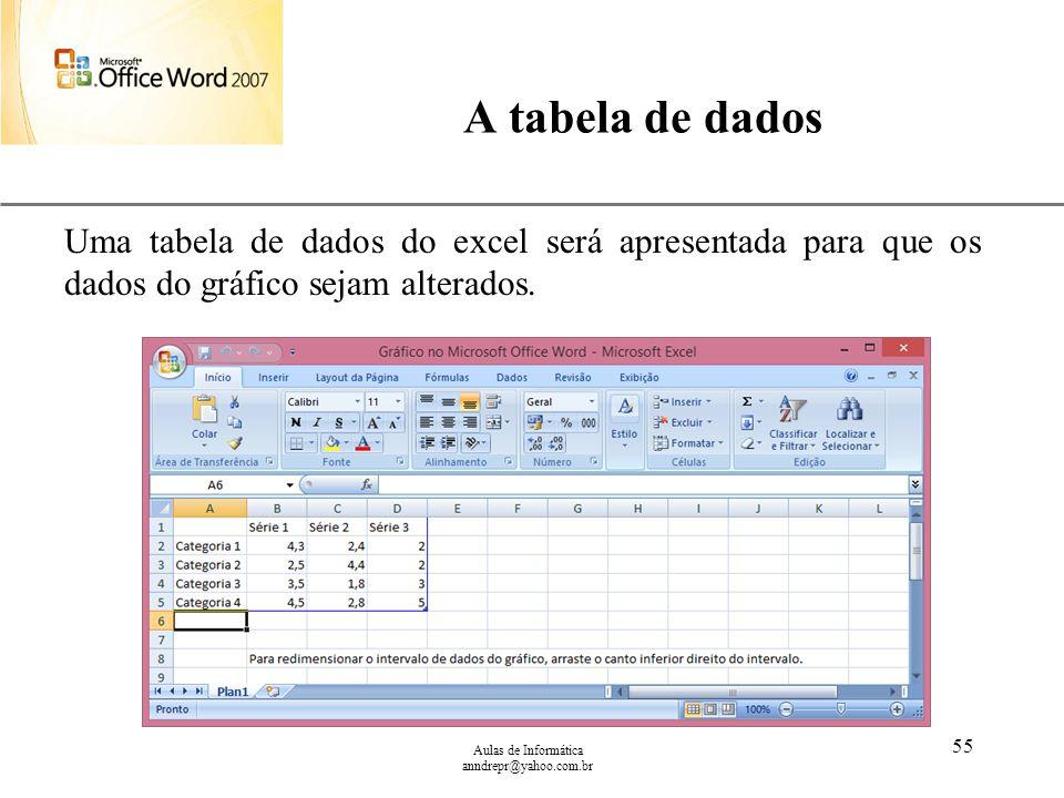 XP Aulas de Informática anndrepr@yahoo.com.br 55 A tabela de dados Uma tabela de dados do excel será apresentada para que os dados do gráfico sejam al