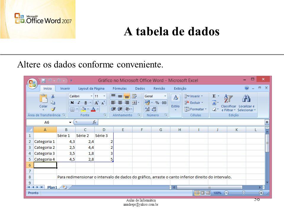 XP Aulas de Informática anndrepr@yahoo.com.br 56 A tabela de dados Altere os dados conforme conveniente.