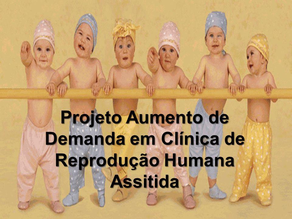 Introdução No mundo: 11 milhões de pessoas apresentam problemas de infertilidade; Estatísticas mostram, ainda, que um em cada seis casais é infértil; Brasileiras adiam mais a gravidez em relação aos indicadores de 2000; Em contrapartida, o número de casais que buscam auxílio para engravidar por meio de técnicas de reprodução assistida aumenta ano após ano no Brasil; Segundo dados da Sociedade Brasileira de Reprodução Assistida (SBRA), hoje já são cinco milhões de bebês de proveta no país; A cada ano, 100 mil casais procuram as técnicas como inseminação artificial ou fertilização in vitro em clínicas brasileiras.