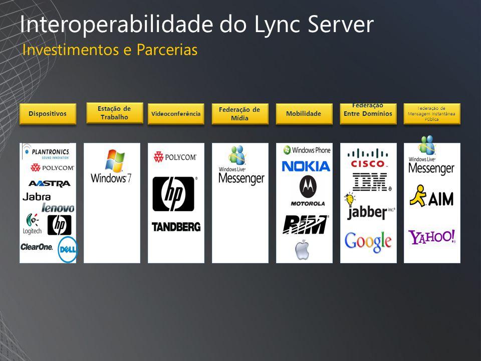 Interoperabilidade do Lync Server Investimentos e Parcerias Dispositivos Estação de Trabalho Videoconferência Federação de Mídia Mobilidade Federação Entre Domínios Federação de Mensagem Instantânea Pública