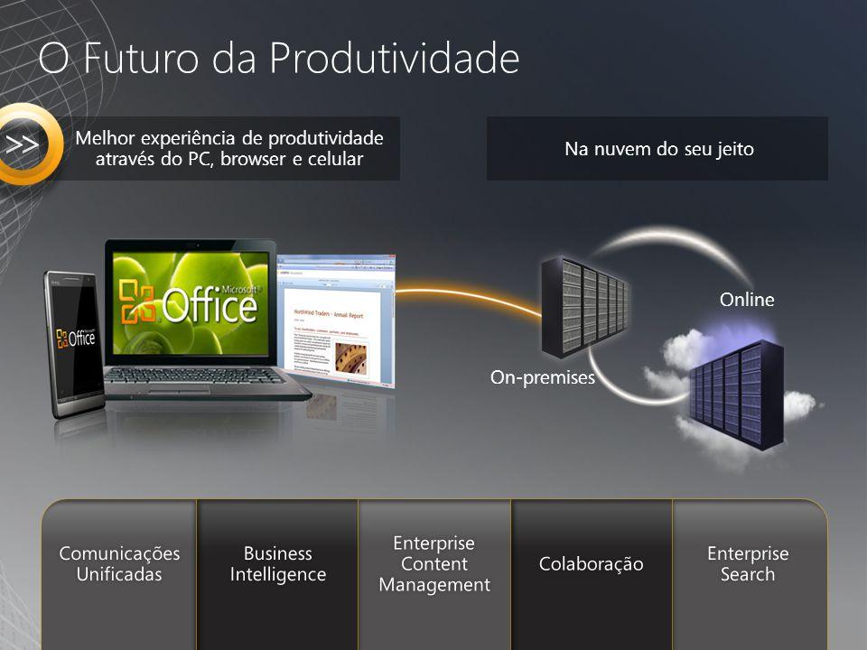 Na nuvem do seu jeito Melhor experiência de produtividade através do PC, browser e celular On-premises Online O Futuro da Produtividade