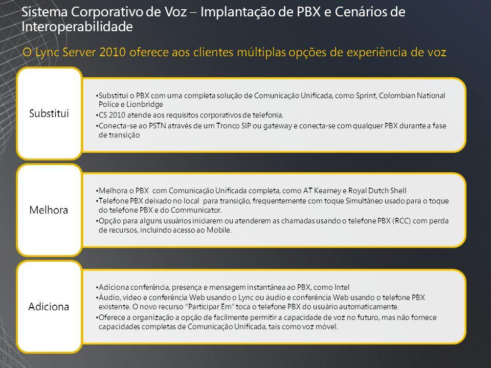 Sistema Corporativo de Voz – Implantação de PBX e Cenários de Interoperabilidade O Lync Server 2010 oferece aos clientes múltiplas opções de experiência de voz Substitui o PBX com uma completa solução de Comunicação Unificada, como Sprint, Colombian National Police e Lionbridge CS 2010 atende aos requisitos corporativos de telefonia.