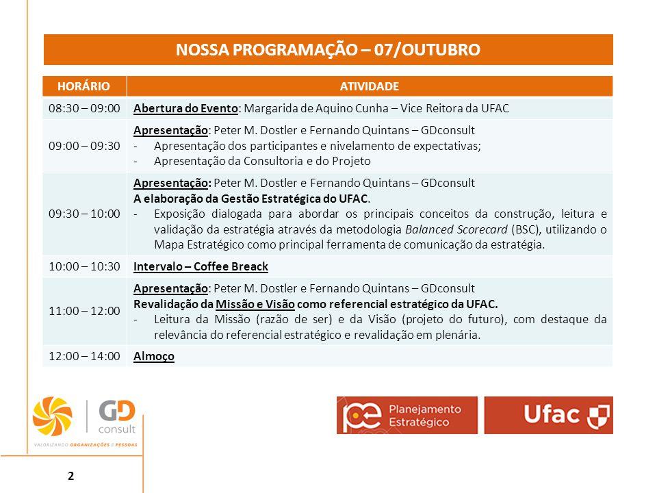 2 NOSSA PROGRAMAÇÃO – 07/OUTUBRO HORÁRIOATIVIDADE 08:30 – 09:00Abertura do Evento: Margarida de Aquino Cunha – Vice Reitora da UFAC 09:00 – 09:30 Apre