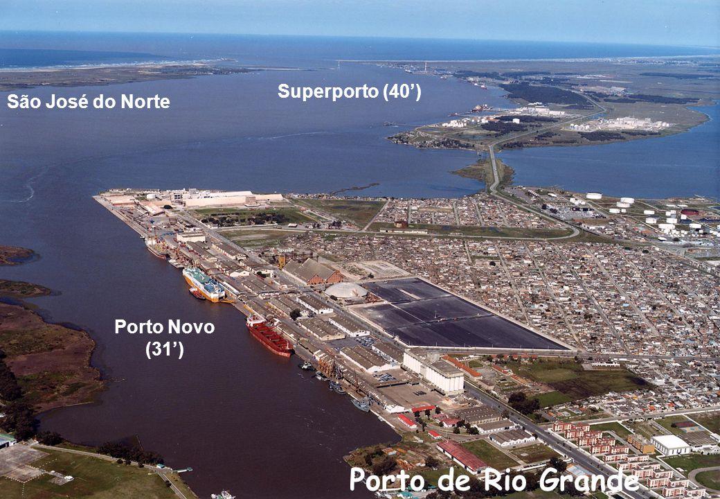 Superporto (40') São José do Norte Porto Novo (31') Porto de Rio Grande