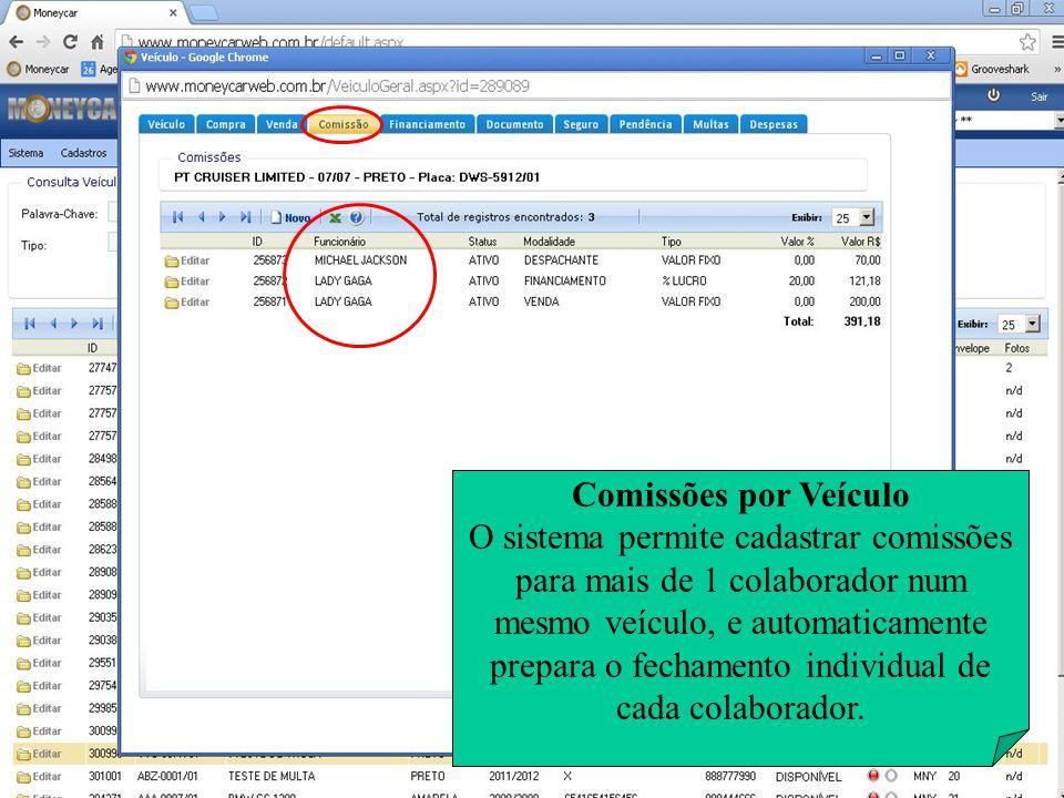 Comissões por Veículo O sistema permite cadastrar comissões para mais de 1 colaborador num mesmo veículo, e automaticamente prepara o fechamento indiv