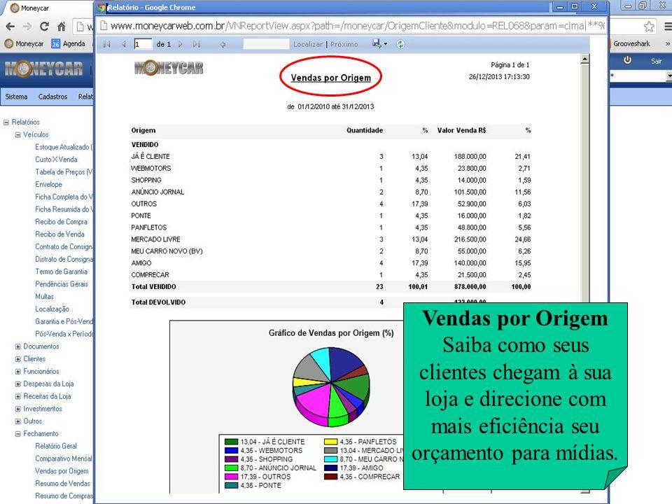 Vendas por Origem Saiba como seus clientes chegam à sua loja e direcione com mais eficiência seu orçamento para mídias.