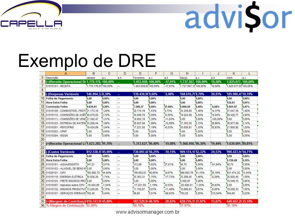 www.advisormanager.com.br Exemplo de DRE