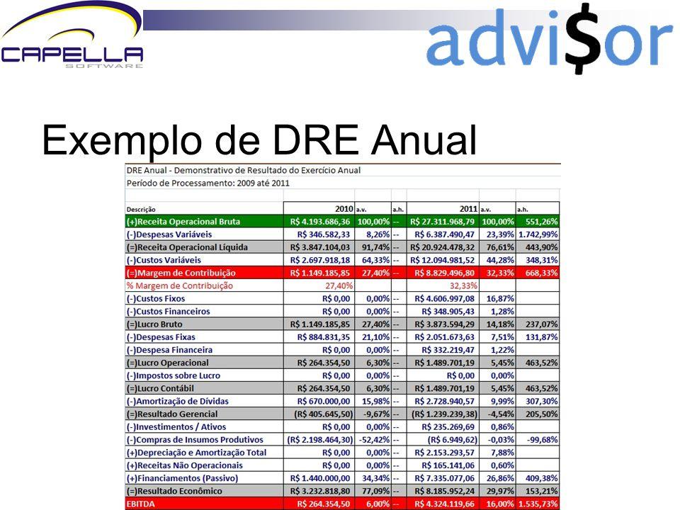 www.advisormanager.com.br Exemplo de DRE Anual