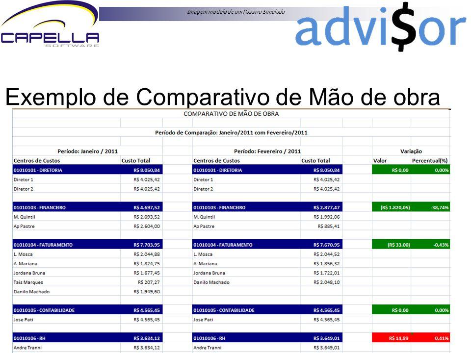 www.advisormanager.com.br Exemplo de Comparativo de Mão de obra Imagem modelo de um Passivo Simulado