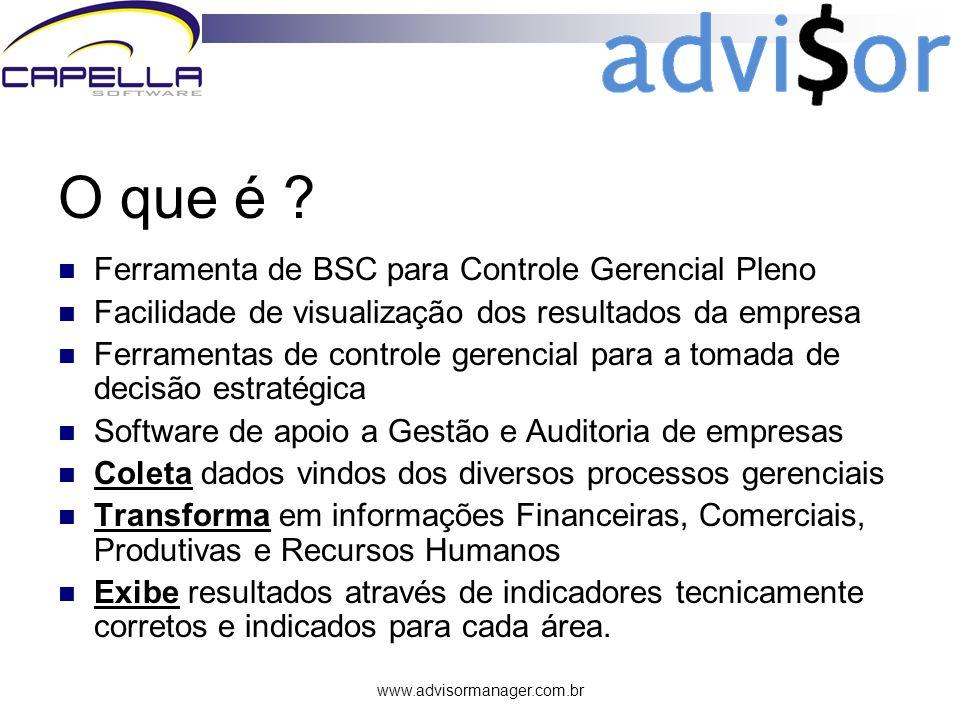 www.advisormanager.com.br Tela de DRE Anual Projetado