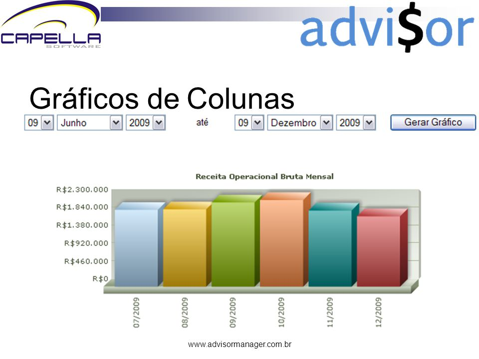 www.advisormanager.com.br Gráficos de Colunas