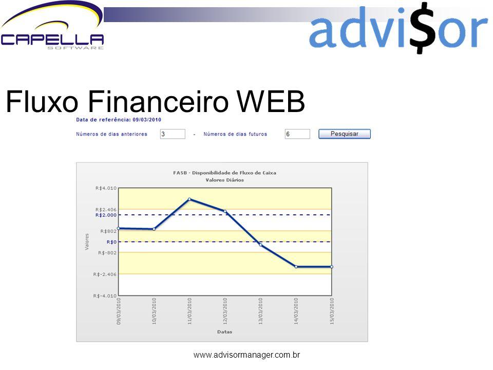 www.advisormanager.com.br Fluxo Financeiro WEB