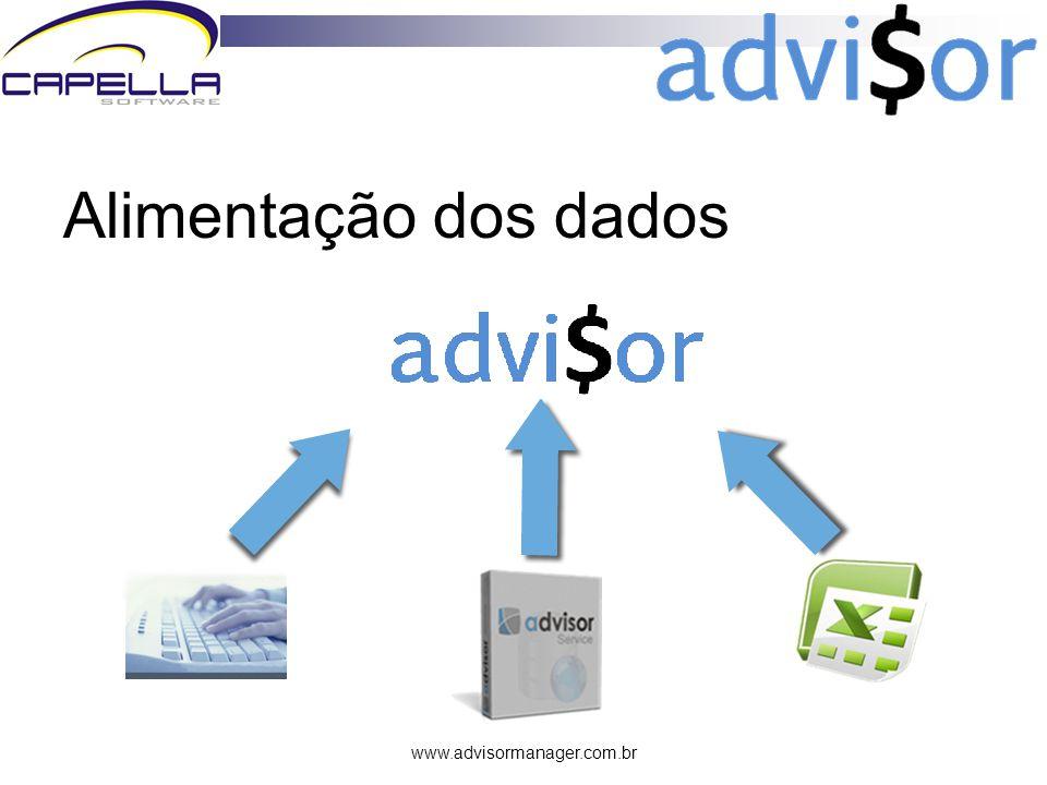 www.advisormanager.com.br Alimentação dos dados