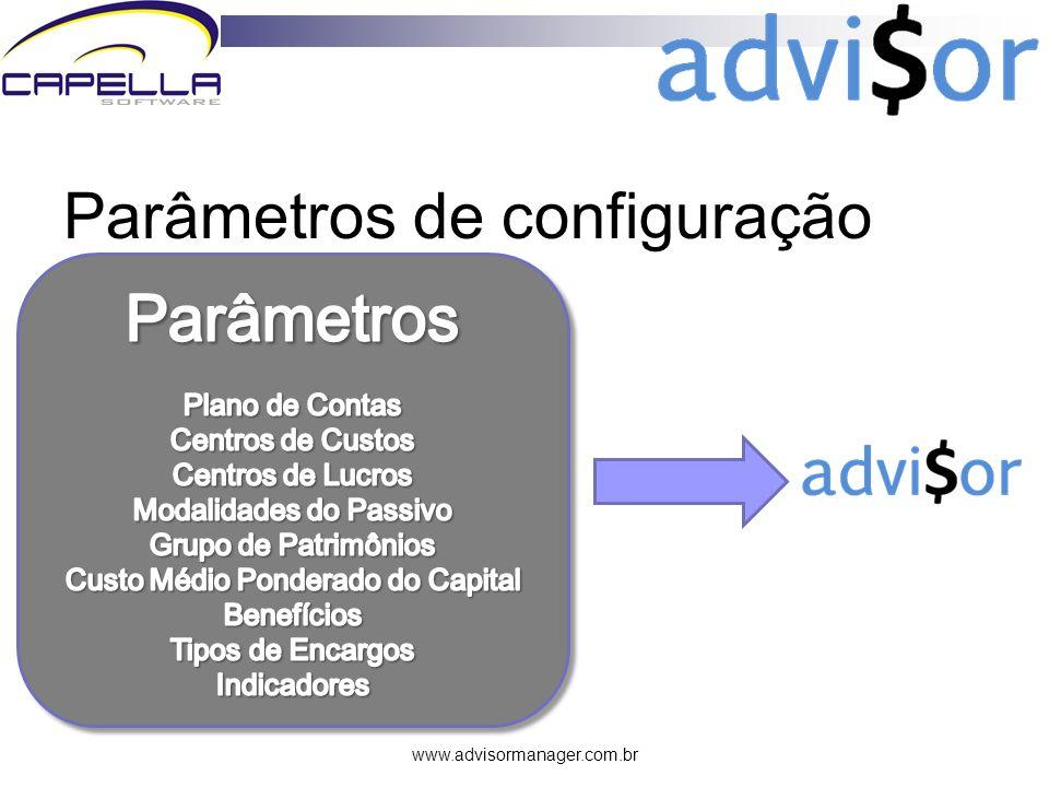 www.advisormanager.com.br Dados Operacionais