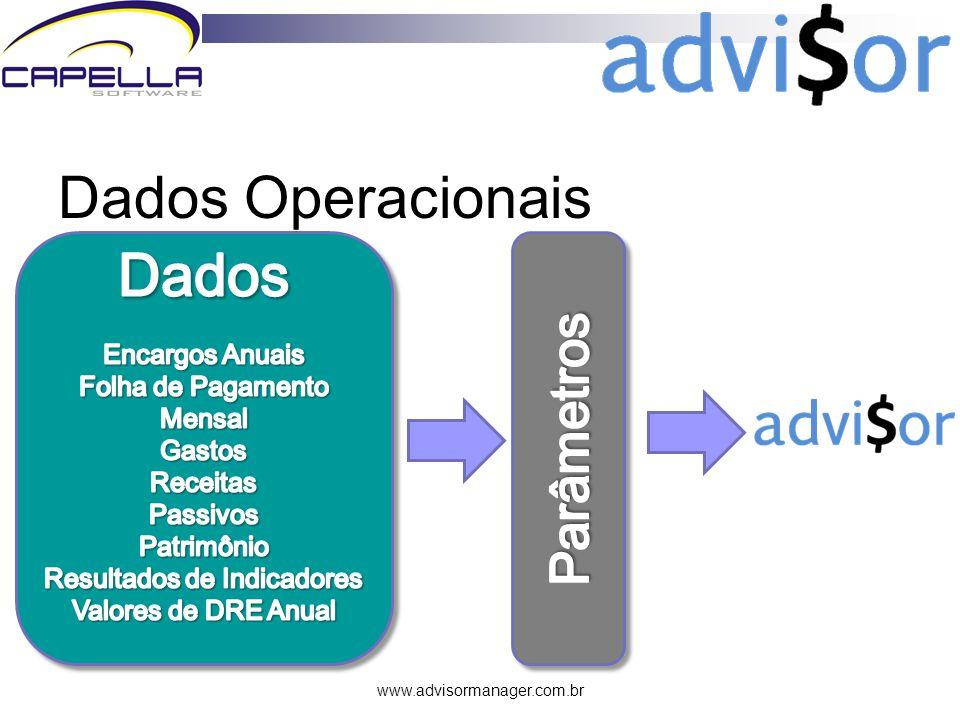 www.advisormanager.com.br Alguns Indicadores FASB Disponibilidade de Fluxo de Caixa (DFC) Atividades de Investimento Atividades de Financiamento