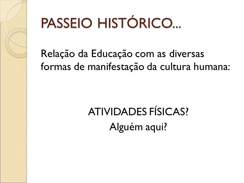 PASSEIO HISTÓRICO... Relação da Educação com as diversas formas de manifestação da cultura humana: ATIVIDADES FÍSICAS? Alguém aqui?