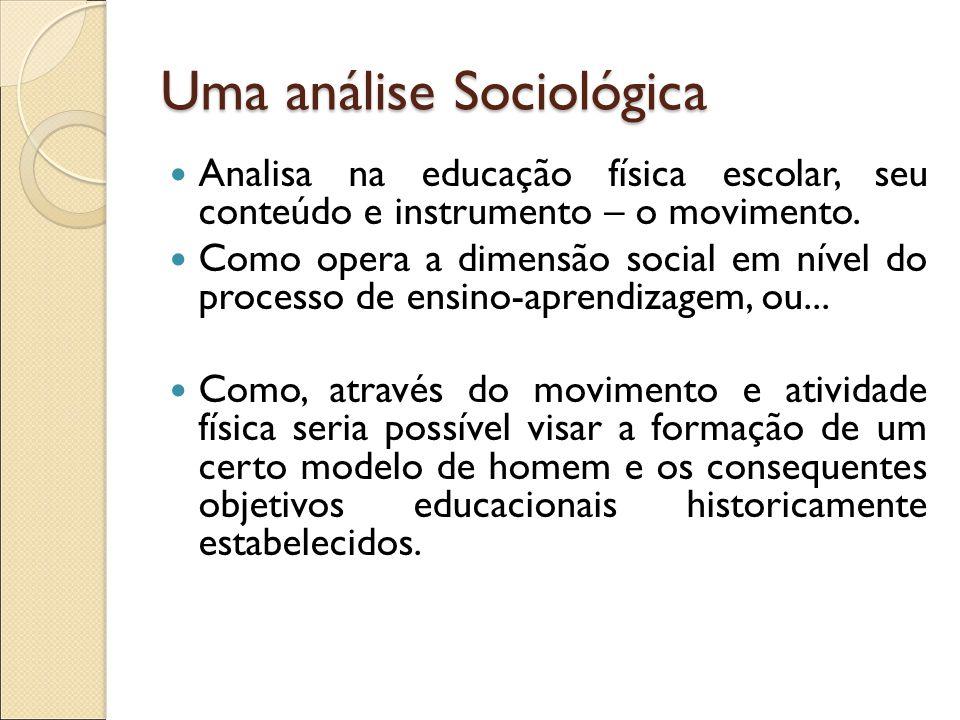 Uma análise Sociológica Analisa na educação física escolar, seu conteúdo e instrumento – o movimento. Como opera a dimensão social em nível do process