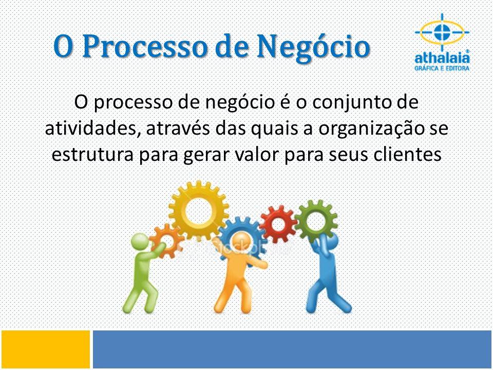 O Processo de Negócio O processo de negócio é o conjunto de atividades, através das quais a organização se estrutura para gerar valor para seus client