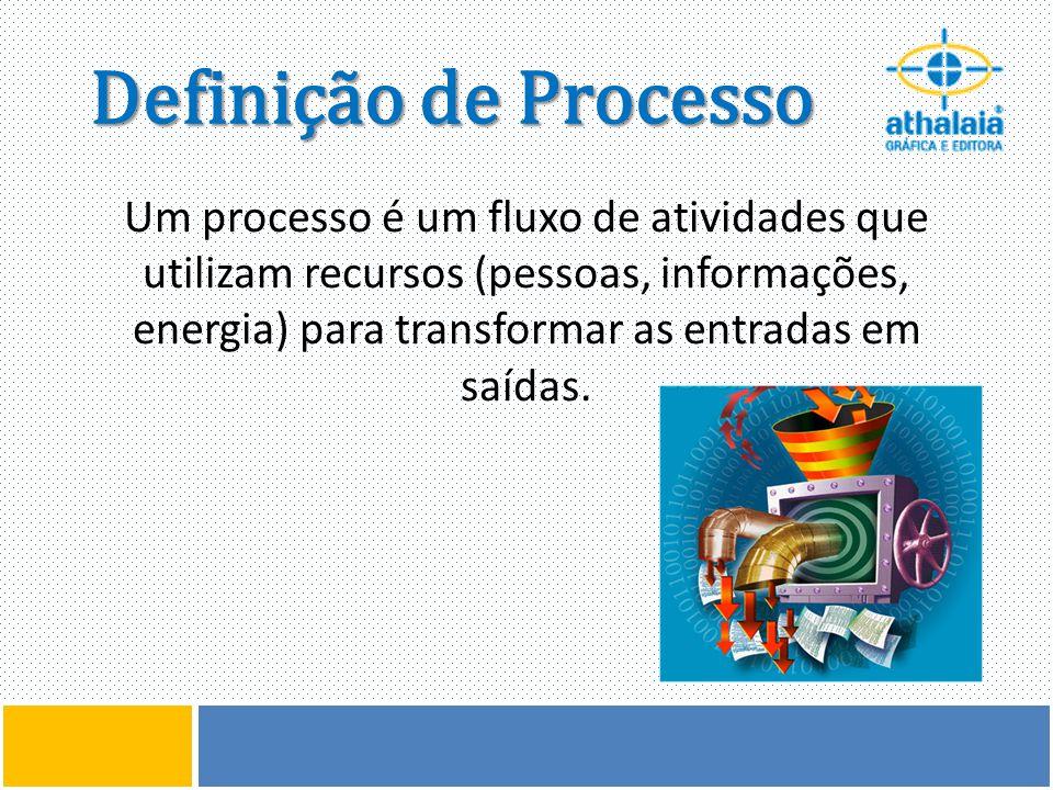 Definição de Processo Um processo é um fluxo de atividades que utilizam recursos (pessoas, informações, energia) para transformar as entradas em saída