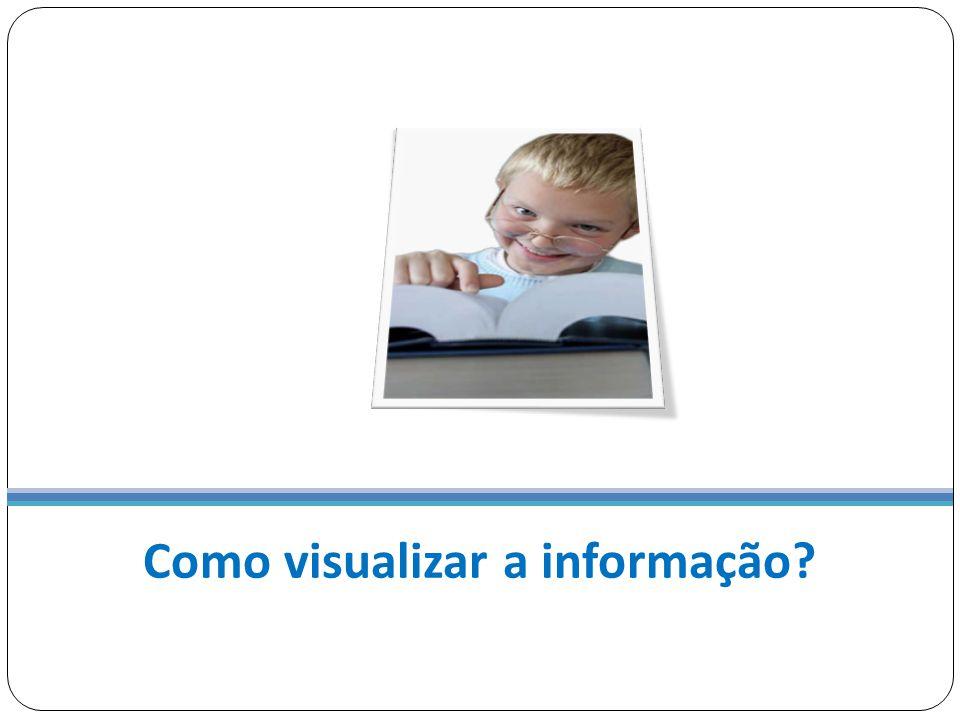 Como visualizar a informação