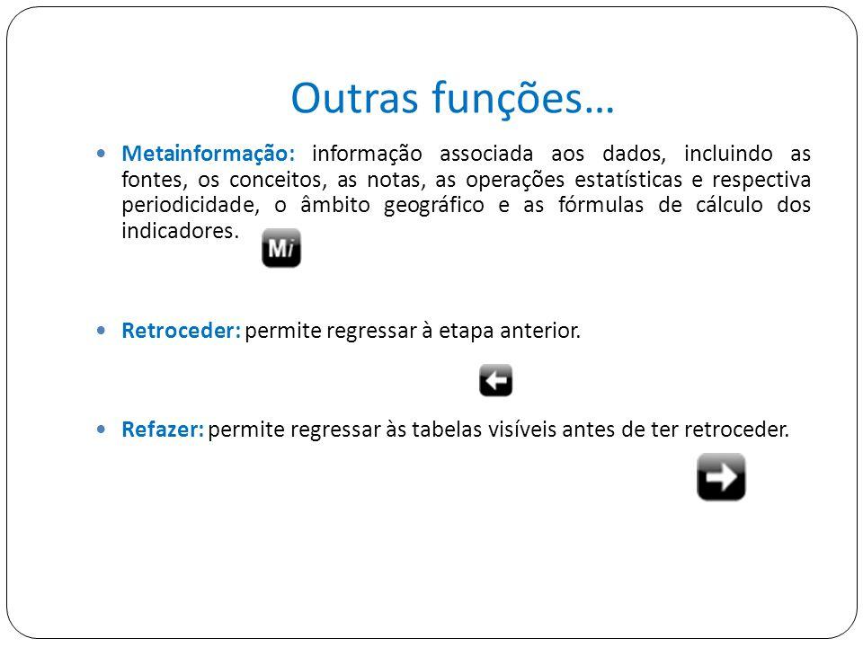 Outras funções… Metainformação: informação associada aos dados, incluindo as fontes, os conceitos, as notas, as operações estatísticas e respectiva periodicidade, o âmbito geográfico e as fórmulas de cálculo dos indicadores.