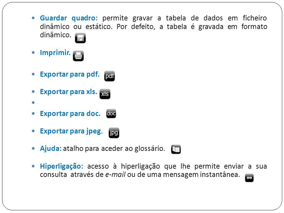 Guardar quadro: permite gravar a tabela de dados em ficheiro dinâmico ou estático.