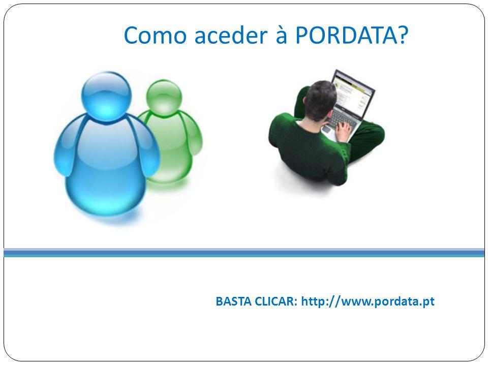 Como aceder à PORDATA BASTA CLICAR: http://www.pordata.pt