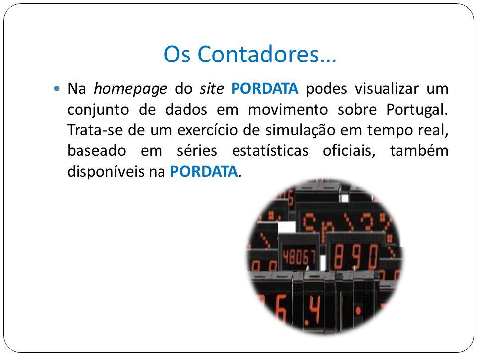 Os Contadores… Na homepage do site PORDATA podes visualizar um conjunto de dados em movimento sobre Portugal.