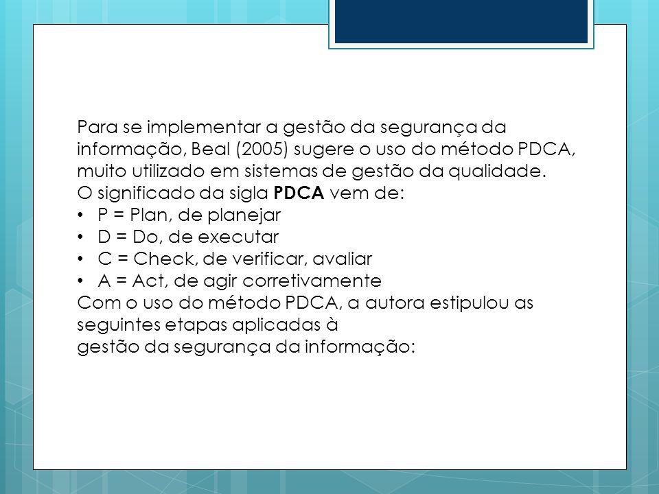 Para se implementar a gestão da segurança da informação, Beal (2005) sugere o uso do método PDCA, muito utilizado em sistemas de gestão da qualidade.