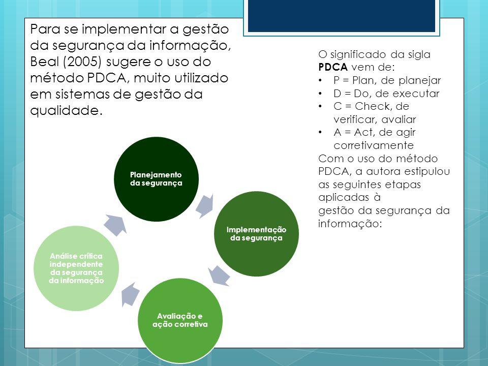 Planejamento da segurança Implementação da segurança Avaliação e ação corretiva Análise crítica independente da segurança da informação Para se implem