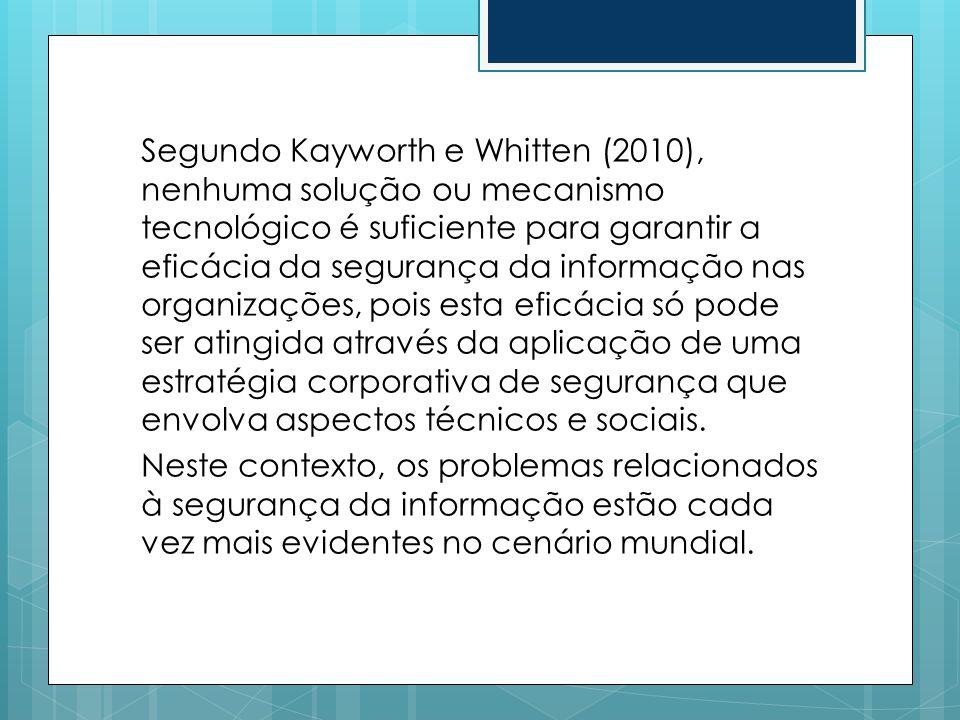 Segundo Kayworth e Whitten (2010), nenhuma solução ou mecanismo tecnológico é suficiente para garantir a eficácia da segurança da informação nas organ