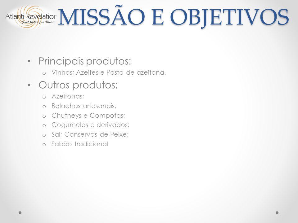 MISSÃO E OBJETIVOS Principais produtos: o Vinhos; Azeites e Pasta de azeitona.