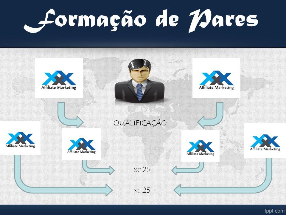 Formação de Pares QUALIFICAÇÃO XC 25