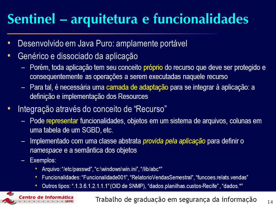 Trabalho de graduação em segurança da informação 14 Sentinel – arquitetura e funcionalidades Desenvolvido em Java Puro: amplamente portável Genérico e