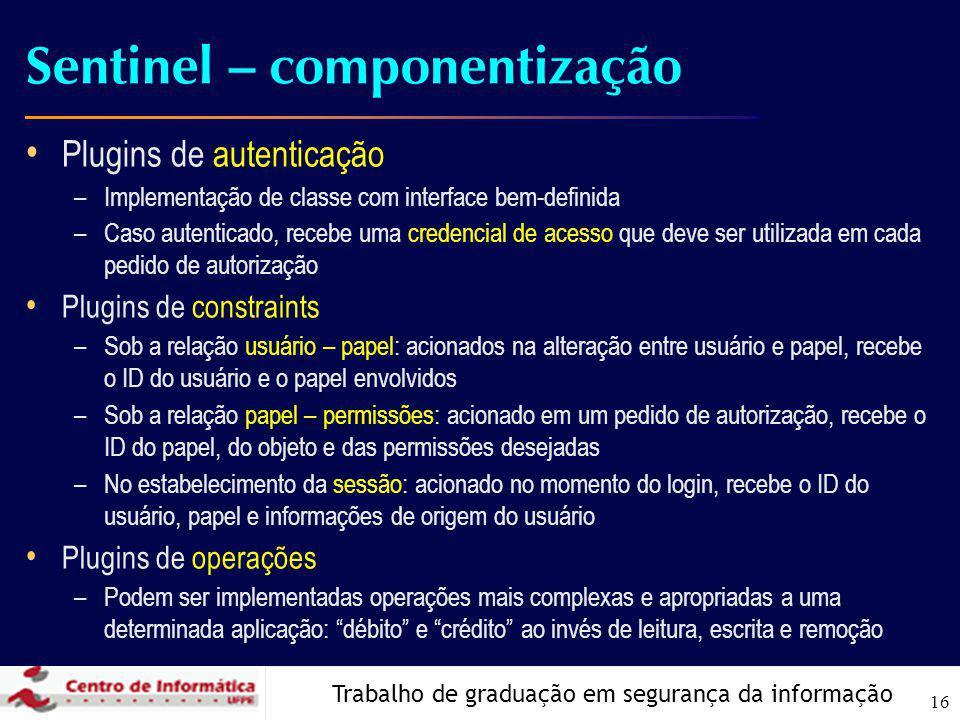 Trabalho de graduação em segurança da informação 16 Sentinel – componentização Plugins de autenticação –Implementação de classe com interface bem-defi