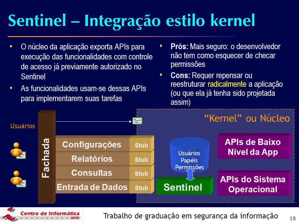 Trabalho de graduação em segurança da informação 18 Sentinel – Integração estilo kernel O núcleo da aplicação exporta APIs para execução das funcional