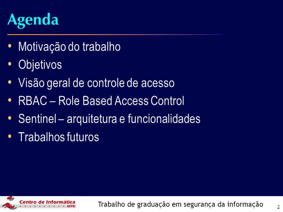 Trabalho de graduação em segurança da informação 2 Agenda Motivação do trabalho Objetivos Visão geral de controle de acesso RBAC – Role Based Access Control Sentinel – arquitetura e funcionalidades Trabalhos futuros