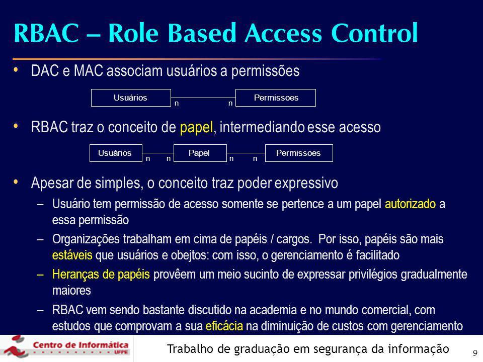 Trabalho de graduação em segurança da informação 10 RBAC – Role Based Access Control Papéis não são grupos de usuários –Apesar de grupos rotineiramente serem utilizados para simular papéis em sistemas DAC –Em RBAC, grupos expressam características próprias como local ( grupo-usuários-recife ) Hierarquia de papéis