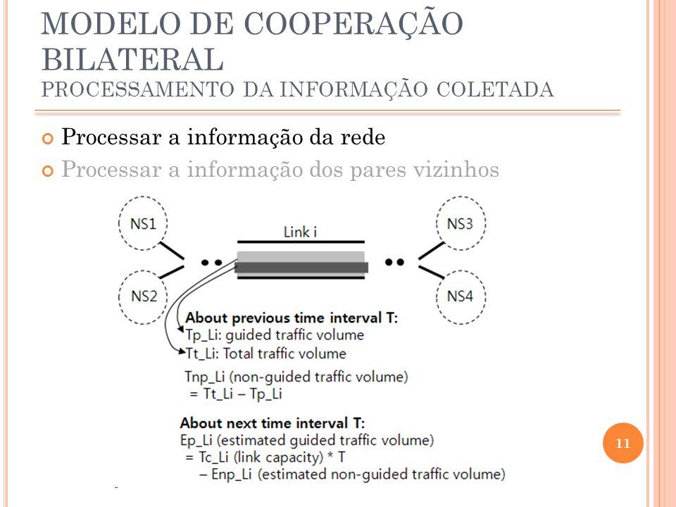 Processar a informação da rede Processar a informação dos pares vizinhos 11 MODELO DE COOPERAÇÃO BILATERAL PROCESSAMENTO DA INFORMAÇÃO COLETADA